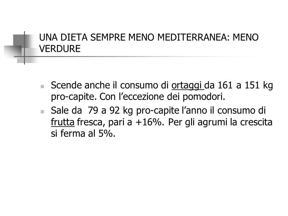 UNA DIETA SEMPRE MENO MEDITERRANEA: MENO VINO E PIU' FORMAGGI Il consumo di latte e formaggi è aumentato del 26%, ma quello del latte fresco (che è ci