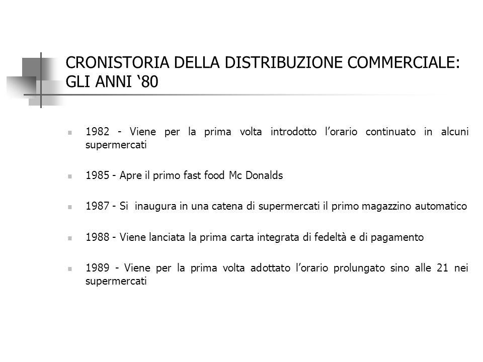 CRONISTORIA DELLA DISTRIBUZIONE COMMERCIALE: GLI ANNI '70 1970 - Apre il primo Centro Commerciale (a Bologna di 1540mq.) 1972 - Apre il primo ipermerc