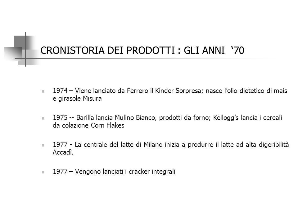 CRONISTORIA DELLA DISTRIBUZIONE COMMERCIALE: GLI ANNI '90 1990 - Inizia nei supermercati la produzione di cibi pronti di gastronomia 1990 - Apre il pr
