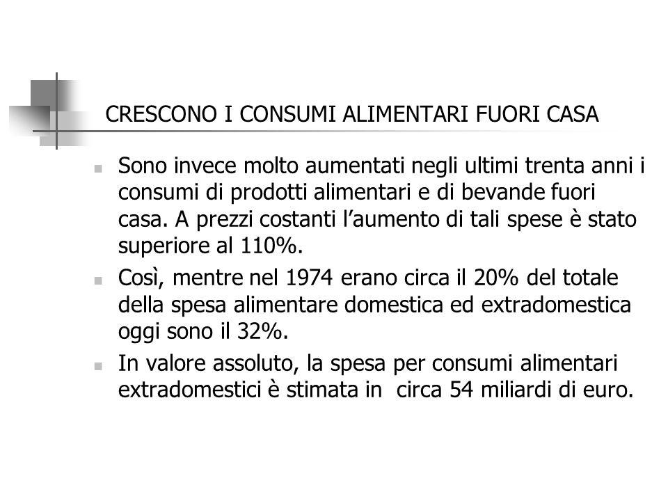 LE CATENE STRANIERE IN ITALIA La quota di mercato delle catene straniere in Italia è passata dal 2,7% del 1992 all'attuale 32,1%.