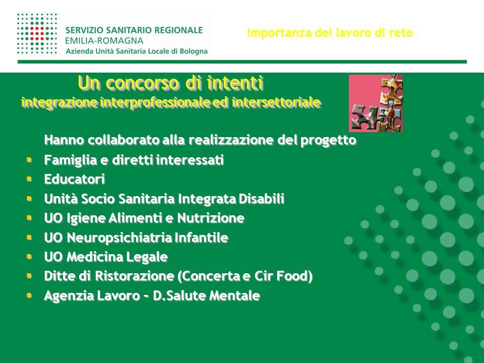 Un concorso di intenti integrazione interprofessionale ed intersettoriale Hanno collaborato alla realizzazione del progetto  Famiglia e diretti inter