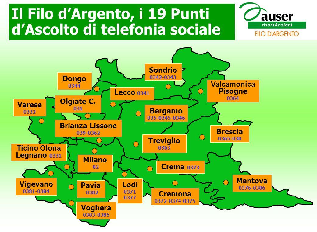 Il Filo d'Argento, i 19 Punti d'Ascolto di telefonia sociale Sondrio 0342-0343 Bergamo 035-0345-0346 Brescia 0365-030 Mantova 0376-0386 Cremona 0372-0374-0375 Lodi 0371 0377 Pavia 0382 Milano 02 Varese 0332 Lecco 0341 Valcamonica Pisogne 0364 Crema 0373 Treviglio 0363 Vigevano 0381-0384 Ticino Olona Legnano 0331 Olgiate C.