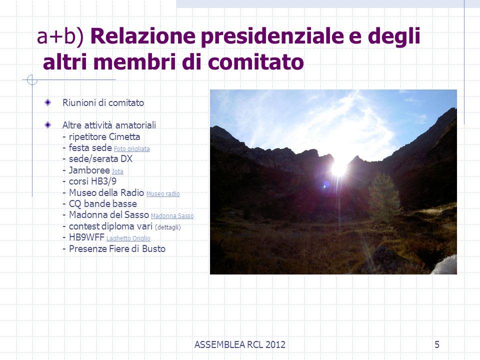 ASSEMBLEA RCL 20125 a+b) Relazione presidenziale e degli altri membri di comitato Riunioni di comitato Altre attività amatoriali - ripetitore Cimetta