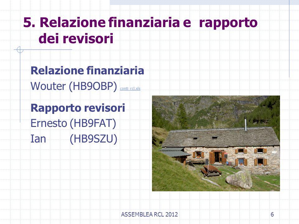 ASSEMBLEA RCL 20126 5. Relazione finanziaria e rapporto dei revisori Relazione finanziaria Wouter (HB9OBP) conti rcl.xls conti rcl.xls Rapporto reviso