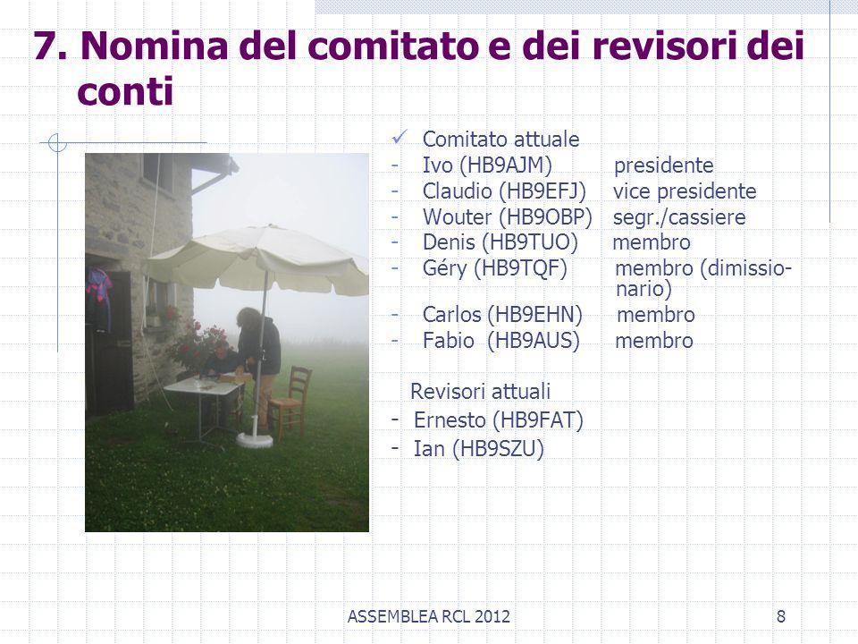 ASSEMBLEA RCL 20128 7. Nomina del comitato e dei revisori dei conti Comitato attuale - Ivo (HB9AJM) presidente - Claudio (HB9EFJ) vice presidente - Wo