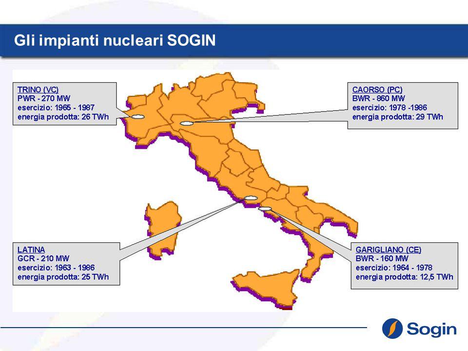 Gli impianti nucleari SOGIN