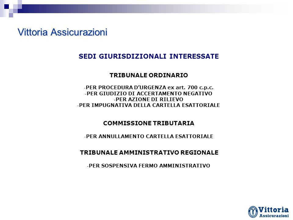 Vittoria Assicurazioni SEDI GIURISDIZIONALI INTERESSATE TRIBUNALE ORDINARIO - PER PROCEDURA D'URGENZA ex art. 700 c.p.c. - PER GIUDIZIO DI ACCERTAMENT