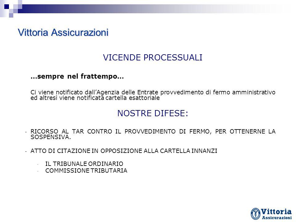 Vittoria Assicurazioni VICENDE PROCESSUALI …sempre nel frattempo… Ci viene notificato dall'Agenzia delle Entrate provvedimento di fermo amministrativo