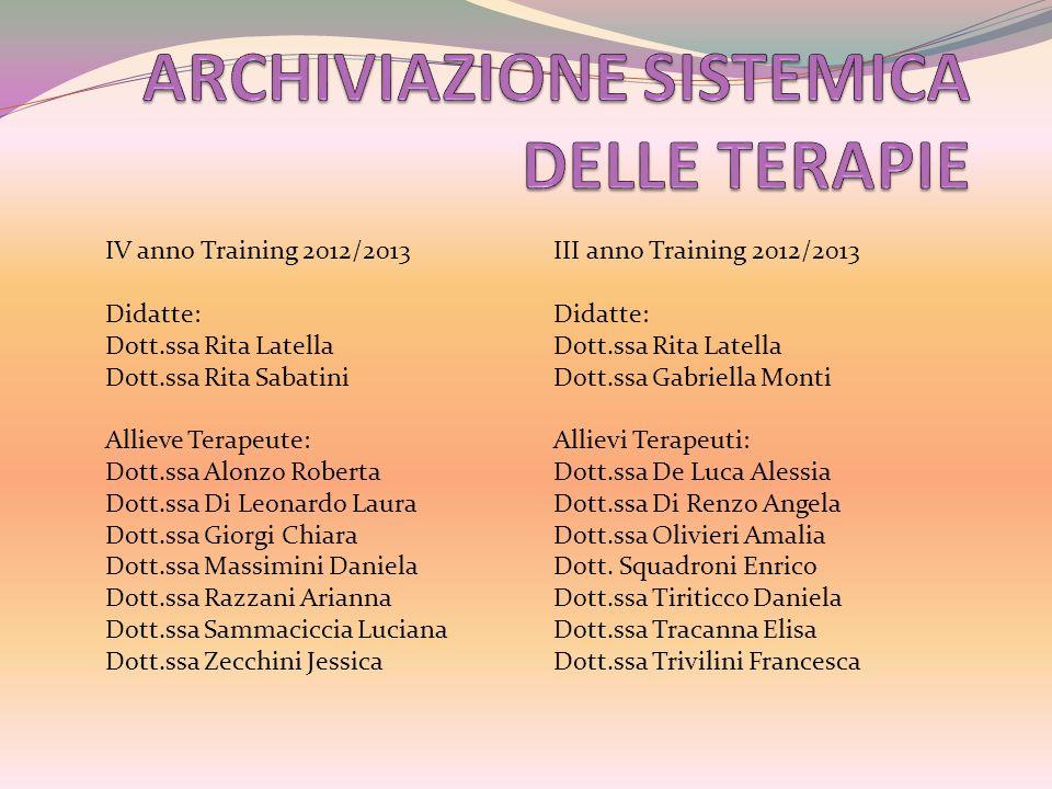IV anno Training 2012/2013 Didatte: Dott.ssa Rita Latella Dott.ssa Rita Sabatini Allieve Terapeute: Dott.ssa Alonzo Roberta Dott.ssa Di Leonardo Laura