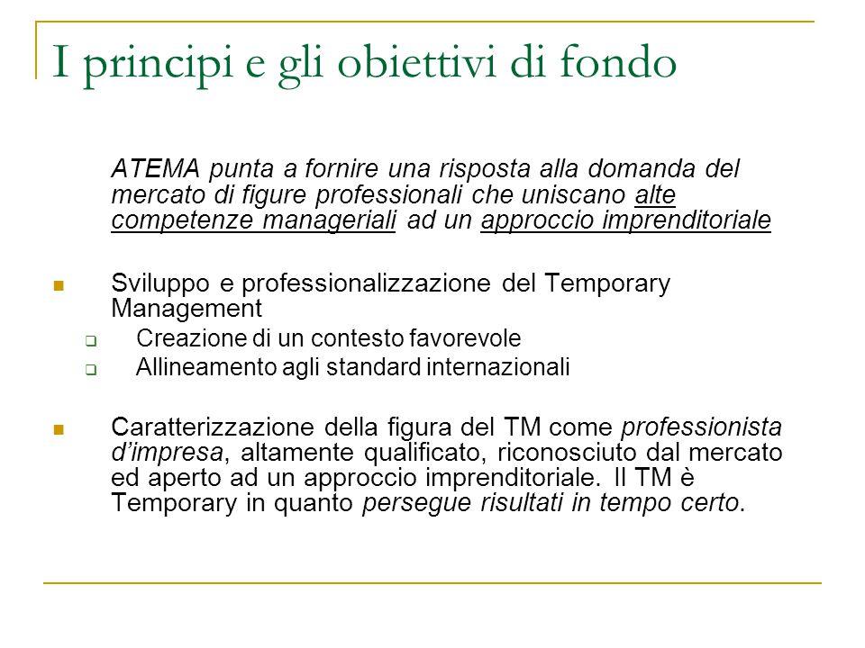 Temporary Entrepreneur Temporary Manager di funzione Manager Professionista di Impresa Dir.