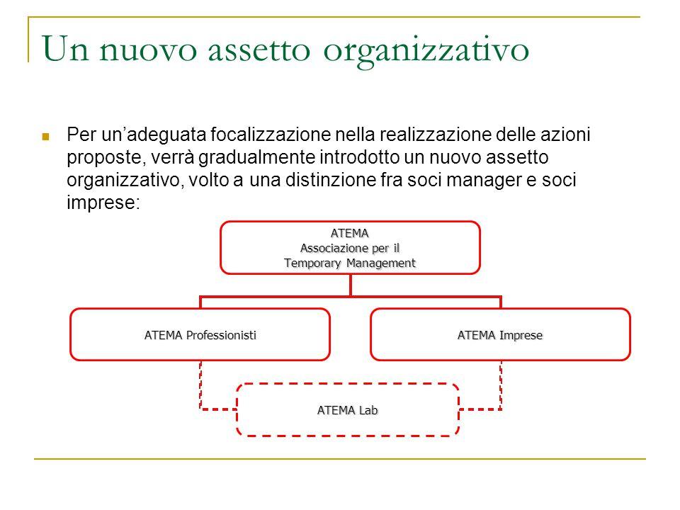 Un nuovo assetto organizzativo Per un'adeguata focalizzazione nella realizzazione delle azioni proposte, verrà gradualmente introdotto un nuovo assetto organizzativo, volto a una distinzione fra soci manager e soci imprese: