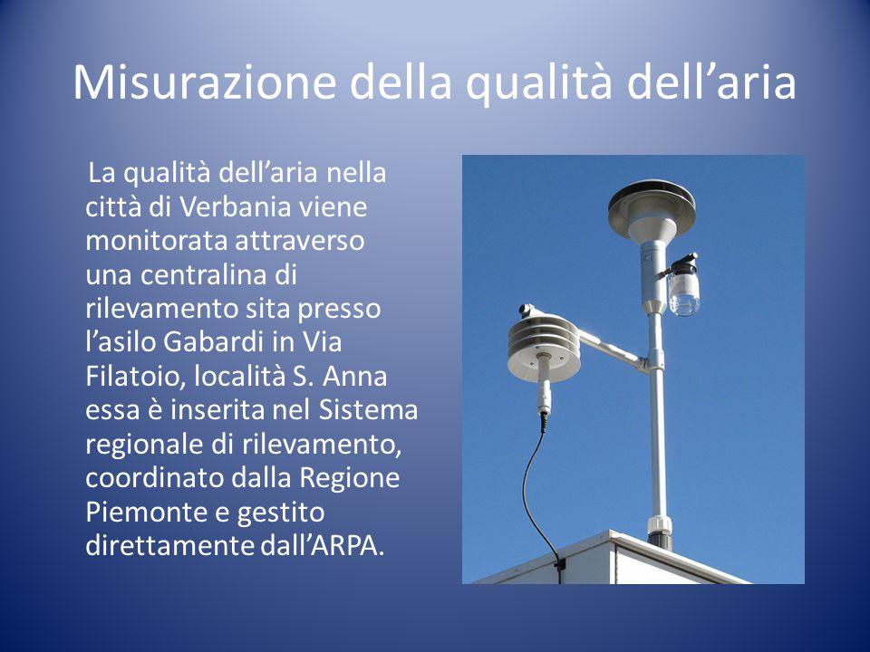 Misurazione della qualità dell'aria La qualità dell'aria nella città di Verbania viene monitorata attraverso una centralina di rilevamento sita presso l'asilo Gabardi in Via Filatoio, località S.