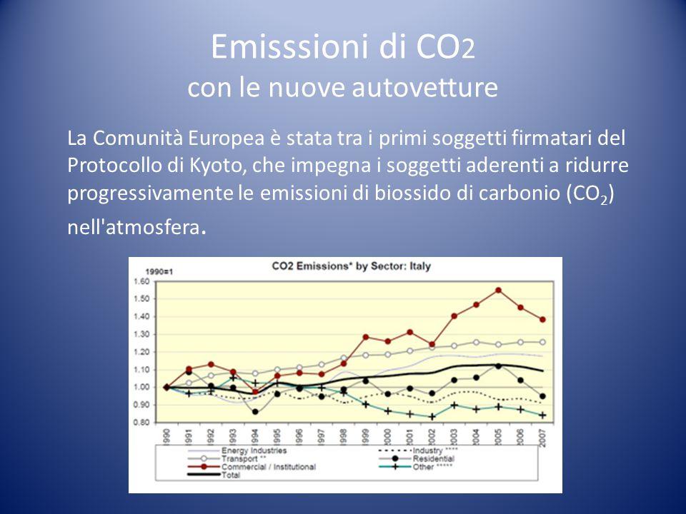 Emisssioni di CO 2 con le nuove autovetture La Comunità Europea è stata tra i primi soggetti firmatari del Protocollo di Kyoto, che impegna i soggetti aderenti a ridurre progressivamente le emissioni di biossido di carbonio (CO 2 ) nell atmosfera.
