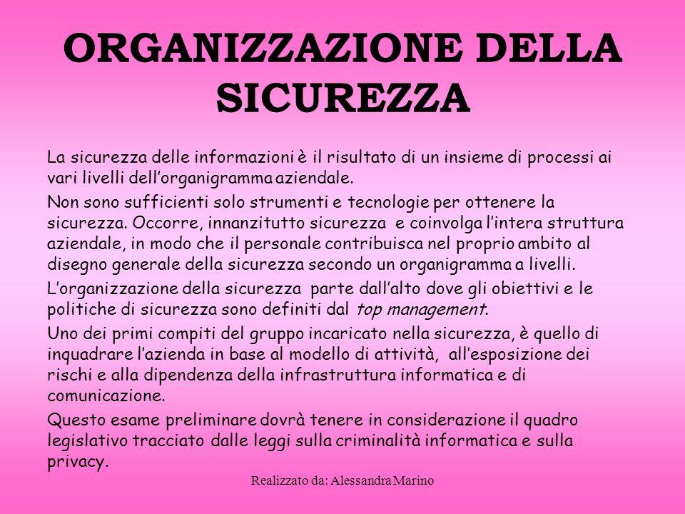 Realizzato da: Alessandra Marino ORGANIZZAZIONE DELLA SICUREZZA La sicurezza delle informazioni è il risultato di un insieme di processi ai vari livelli dell'organigramma aziendale.