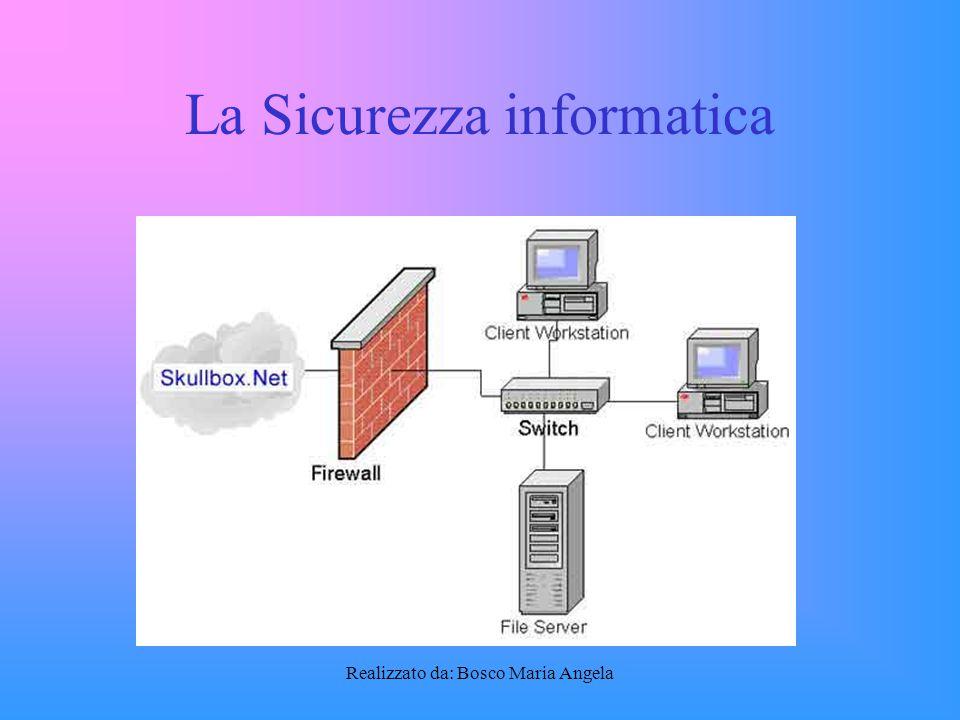 Realizzato da: Bosco Maria Angela La Sicurezza informatica