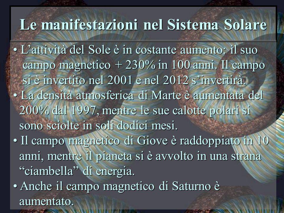 Le manifestazioni nel Sistema Solare L'attività del Sole è in costante aumento: il suo L'attività del Sole è in costante aumento: il suo campo magnetico + 230% in 100 anni.