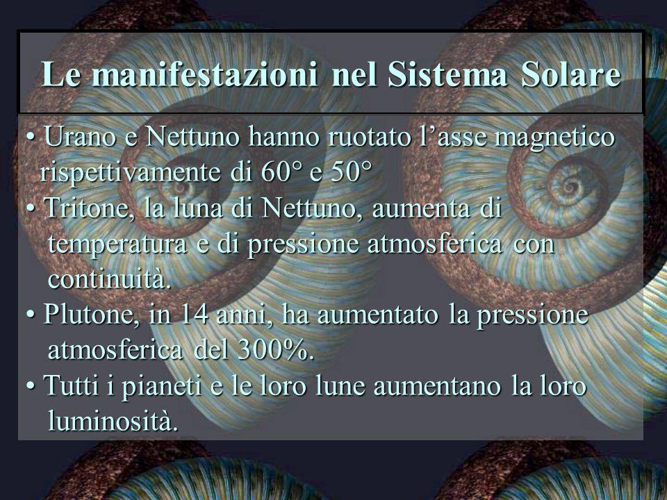 Le manifestazioni nel Sistema Solare Urano e Nettuno hanno ruotato l'asse magnetico Urano e Nettuno hanno ruotato l'asse magnetico rispettivamente di 60° e 50° rispettivamente di 60° e 50° Tritone, la luna di Nettuno, aumenta di Tritone, la luna di Nettuno, aumenta di temperatura e di pressione atmosferica con temperatura e di pressione atmosferica con continuità.