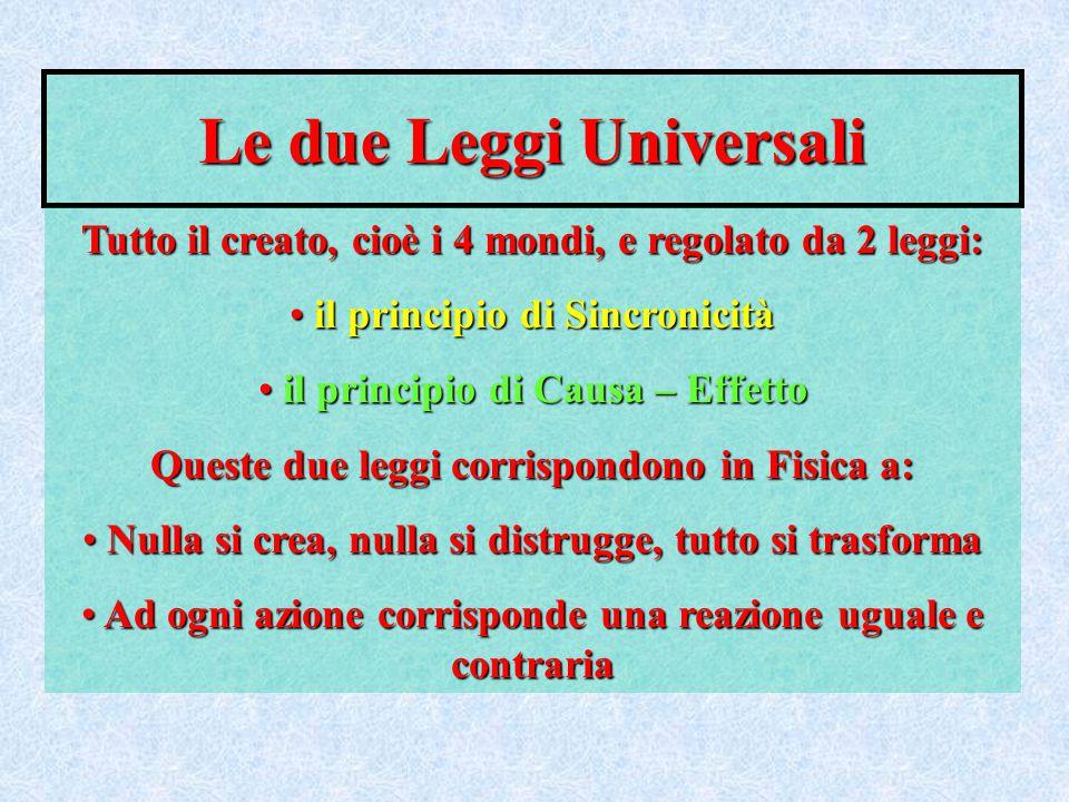 Le due Leggi Universali Tutto il creato, cioè i 4 mondi, e regolato da 2 leggi: il principio di Sincronicità il principio di Sincronicità il principio