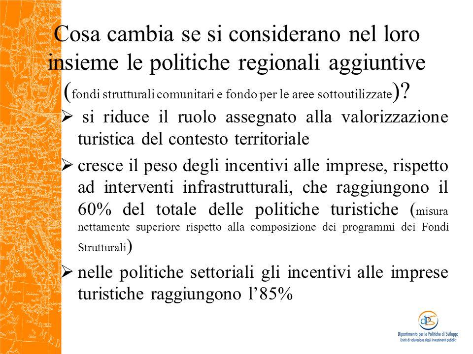 COSA SI E' REALIZZATO CON LE POLITICHE SETTORIALI (cofinanziate dai fondi strutturali a fine 2005).