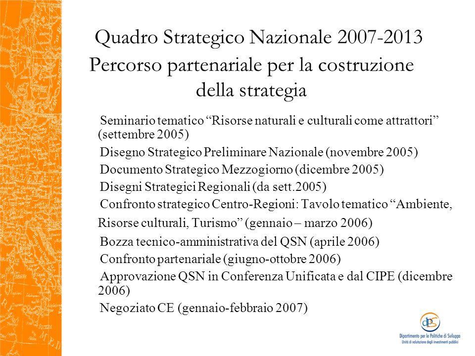 Lezioni apprese dall'esperienza e Quadro Strategico Nazionale 2007-2013 Ambiente, cultura, turismo Oriana Cuccu Unità di Valutazione degli Investimenti Pubblici (UVAL) 1 marzo 2007