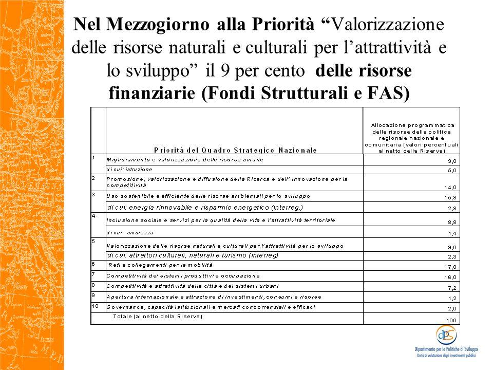 CONDIZIONI DI EFFICACIA DELLA STRATEGIA 2007-2013 SELETTIVITA' DEGLI INTERVENTI VALORIZZAZIONE DI ASSET CONTIGUI, NON RICONOSCIBILI IN MODO DISGIUNTO, SU CUI COSTRUIRE MASSA CRITICA ANALISI DELLA DOMANDA E CREDIBILITA' SUI MERCATI INTEGRAZIONE DELLE POLITICHE NATURA CULTURA TURISMO FILIERA DEL TURISMO CULTURALE E NATURALISTICO SOSTENIBILITA' AMBIENTALE