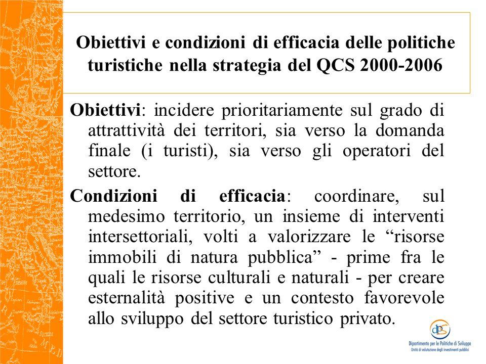 Obiettivi del QCS 2000-2006 e lezioni dall'esperienza Politiche settoriali da tenere insieme attraverso la progettazione integrata Gli aspetti critici dell'impostazione strategica Gli aspetti critici dell'attuazione