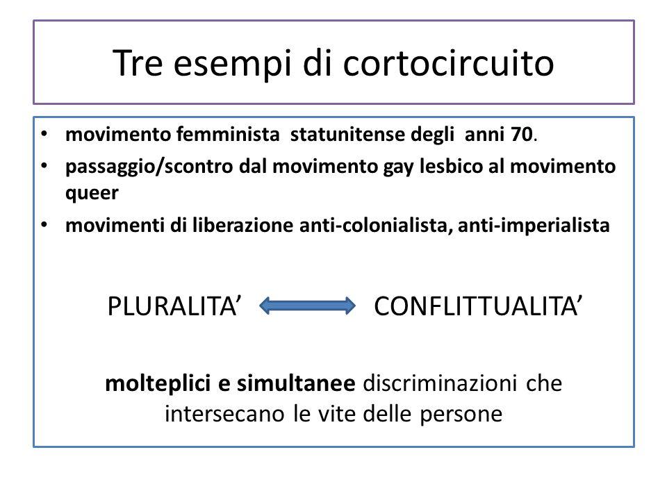 Tre esempi di cortocircuito movimento femminista statunitense degli anni 70. passaggio/scontro dal movimento gay lesbico al movimento queer movimenti