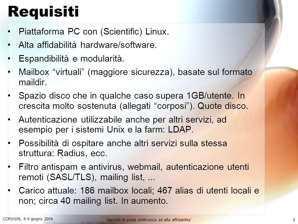 CCRWS06, 6-9 giugno 2006 Servizio di posta elettronica ad alta affidabilita 3 Requisiti Piattaforma PC con (Scientific) Linux.