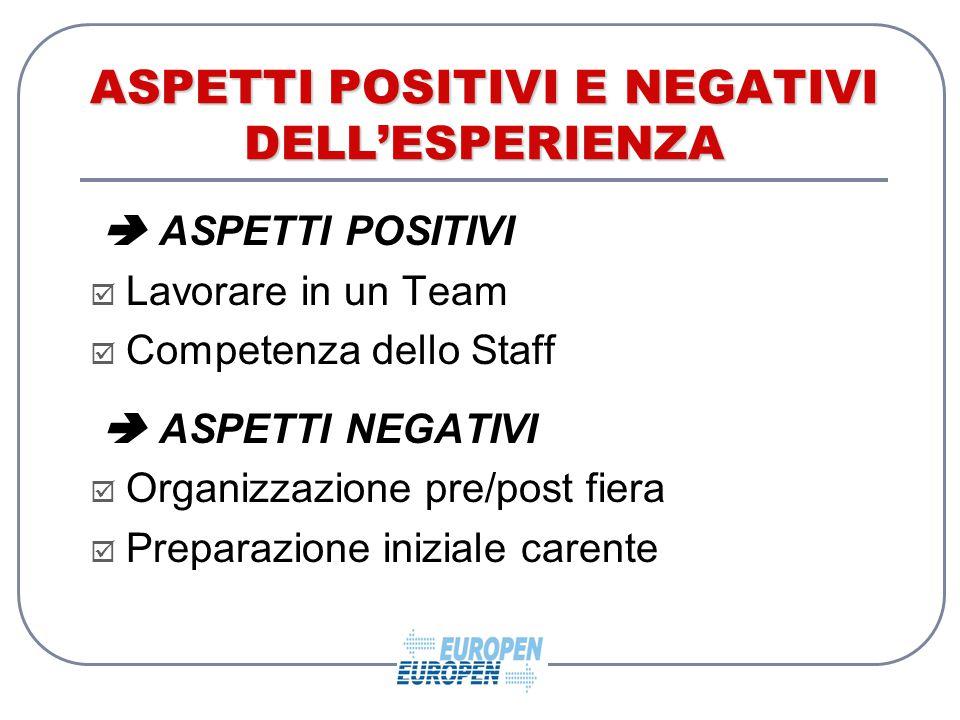 ASPETTI POSITIVI E NEGATIVI DELL'ESPERIENZA  ASPETTI POSITIVI  Lavorare in un Team  Competenza dello Staff  ASPETTI NEGATIVI  Organizzazione pre/