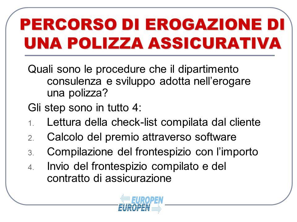 PERCORSO DI EROGAZIONE DI UNA POLIZZA ASSICURATIVA Quali sono le procedure che il dipartimento consulenza e sviluppo adotta nell'erogare una polizza.