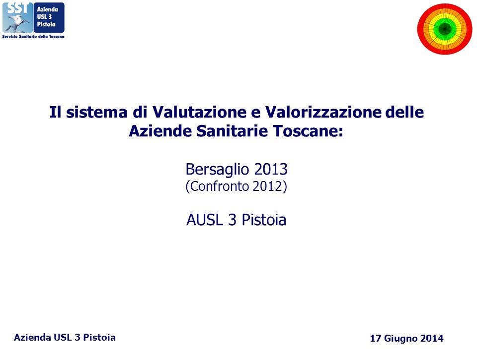 Il sistema di Valutazione e Valorizzazione delle Aziende Sanitarie Toscane: Bersaglio 2013 (Confronto 2012) AUSL 3 Pistoia Azienda USL 3 Pistoia 17 Giugno 2014