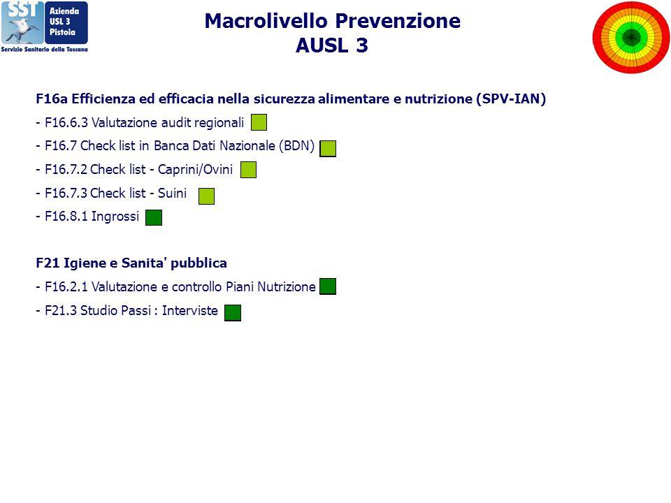 F16a Efficienza ed efficacia nella sicurezza alimentare e nutrizione (SPV-IAN) - F16.6.3 Valutazione audit regionali - F16.7 Check list in Banca Dati Nazionale (BDN) - F16.7.2 Check list - Caprini/Ovini - F16.7.3 Check list - Suini - F16.8.1 Ingrossi F21 Igiene e Sanita pubblica - F16.2.1 Valutazione e controllo Piani Nutrizione - F21.3 Studio Passi : Interviste Macrolivello Prevenzione AUSL 3