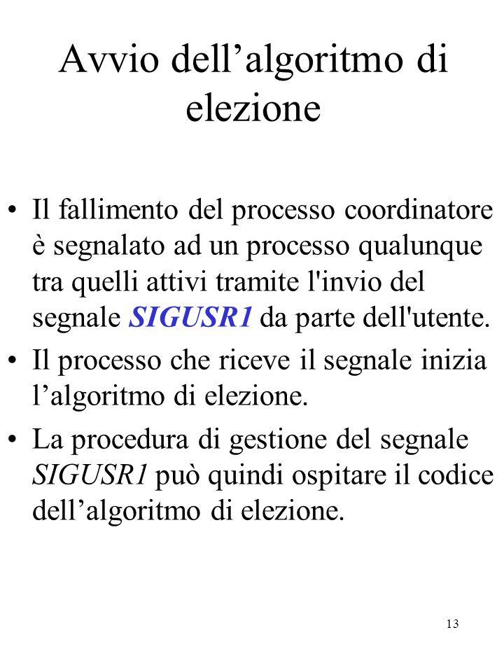 13 Avvio dell'algoritmo di elezione Il fallimento del processo coordinatore è segnalato ad un processo qualunque tra quelli attivi tramite l invio del segnale SIGUSR1 da parte dell utente.