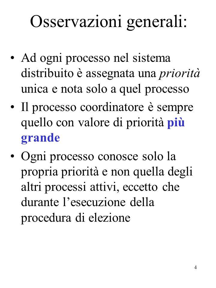 4 Osservazioni generali: Ad ogni processo nel sistema distribuito è assegnata una priorità unica e nota solo a quel processo Il processo coordinatore è sempre quello con valore di priorità più grande Ogni processo conosce solo la propria priorità e non quella degli altri processi attivi, eccetto che durante l'esecuzione della procedura di elezione