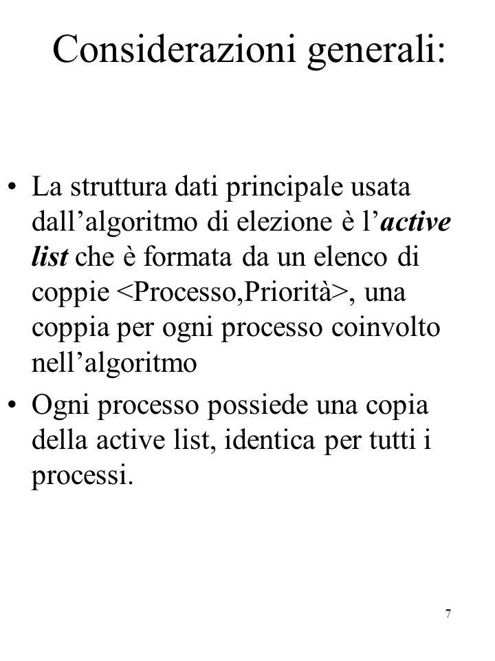 7 Considerazioni generali: La struttura dati principale usata dall'algoritmo di elezione è l'active list che è formata da un elenco di coppie, una coppia per ogni processo coinvolto nell'algoritmo Ogni processo possiede una copia della active list, identica per tutti i processi.