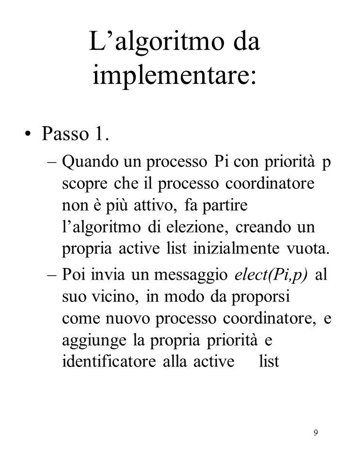 9 L'algoritmo da implementare: Passo 1.