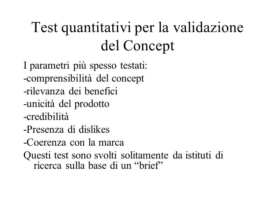 Test quantitativi per la validazione del Concept I parametri più spesso testati: -comprensibilità del concept -rilevanza dei benefici -unicità del prodotto -credibilità -Presenza di dislikes -Coerenza con la marca Questi test sono svolti solitamente da istituti di ricerca sulla base di un brief
