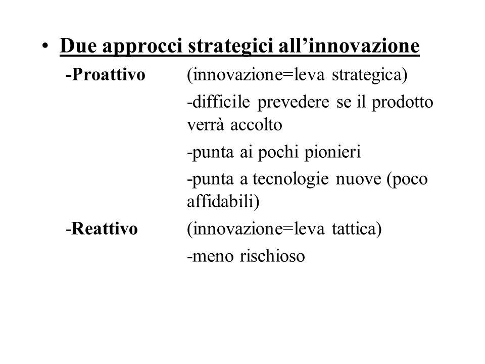 Due approcci strategici all'innovazione -Proattivo(innovazione=leva strategica) -difficile prevedere se il prodotto verrà accolto -punta ai pochi pionieri -punta a tecnologie nuove (poco affidabili) -Reattivo(innovazione=leva tattica) -meno rischioso