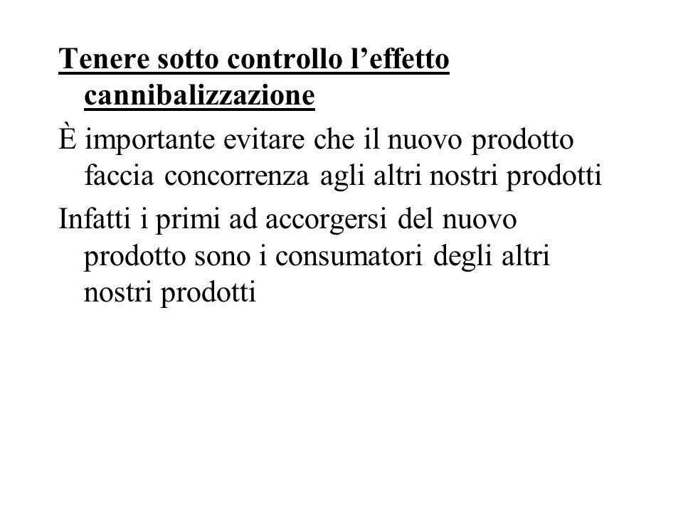 Tenere sotto controllo l'effetto cannibalizzazione È importante evitare che il nuovo prodotto faccia concorrenza agli altri nostri prodotti Infatti i primi ad accorgersi del nuovo prodotto sono i consumatori degli altri nostri prodotti