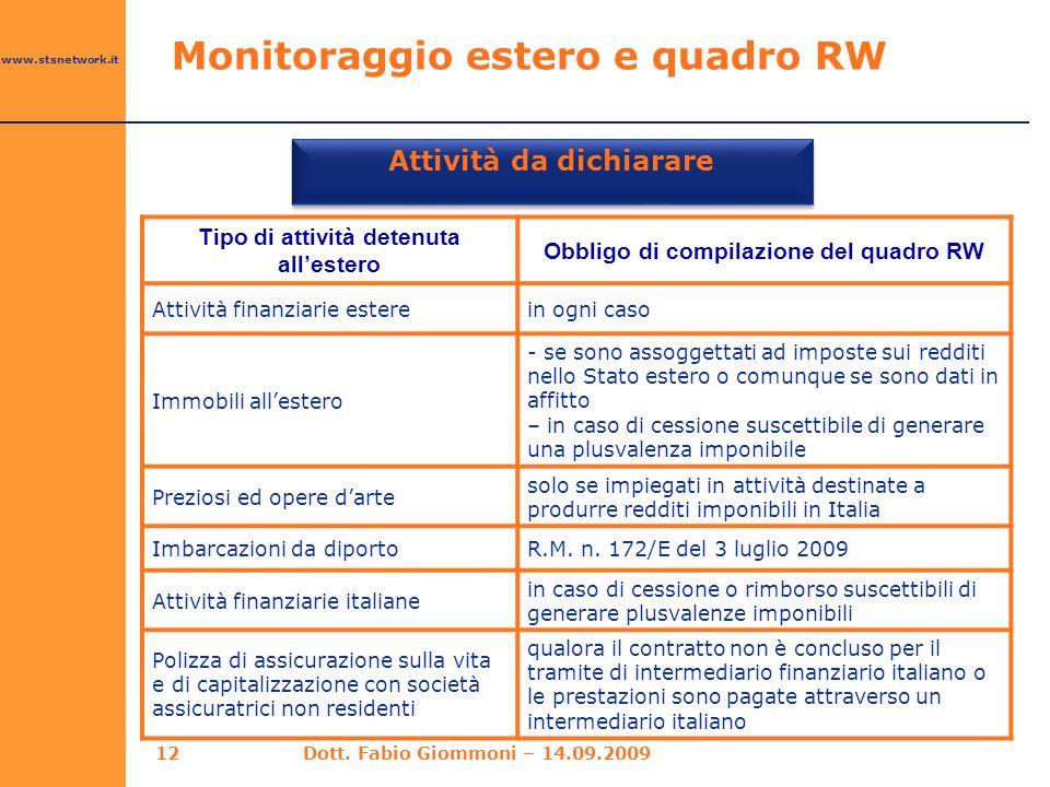 www.stsnetwork.it Monitoraggio estero e quadro RW Attività da dichiarare Tipo di attività detenuta all'estero Obbligo di compilazione del quadro RW At