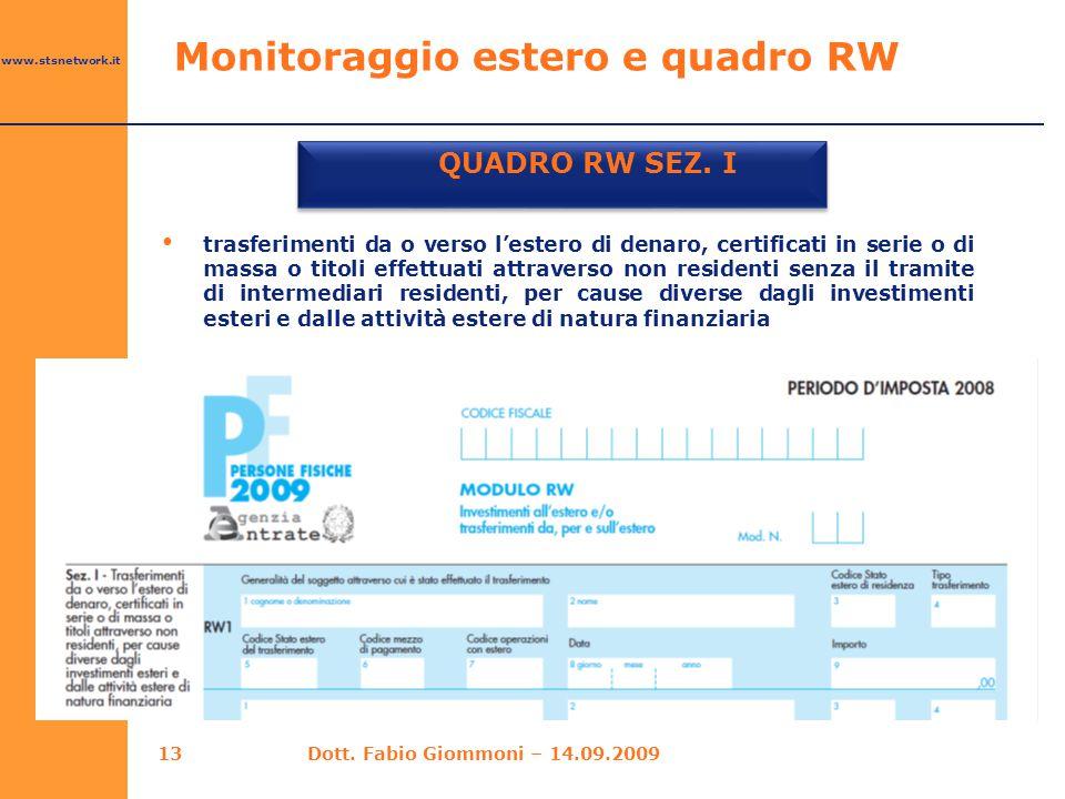 www.stsnetwork.it Monitoraggio estero e quadro RW QUADRO RW SEZ. I trasferimenti da o verso l'estero di denaro, certificati in serie o di massa o tito
