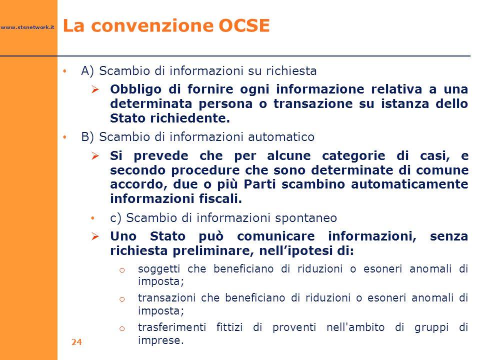 www.stsnetwork.it A) Scambio di informazioni su richiesta  Obbligo di fornire ogni informazione relativa a una determinata persona o transazione su i