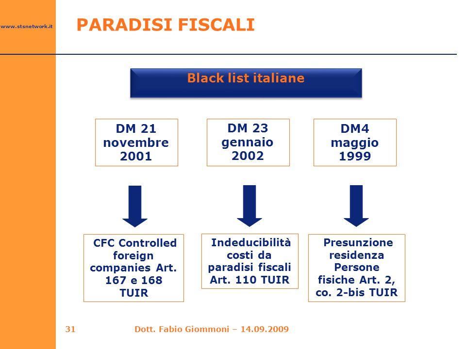 www.stsnetwork.it Black list italiane DM 21 novembre 2001 CFC Controlled foreign companies Art. 167 e 168 TUIR DM 23 gennaio 2002 31 Indeducibilità co