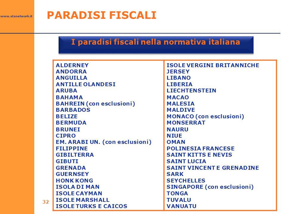 www.stsnetwork.it 32 I paradisi fiscali nella normativa italiana PARADISI FISCALI