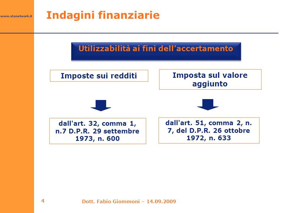 www.stsnetwork.it 45 Fonti normative Regime CFC Dott.