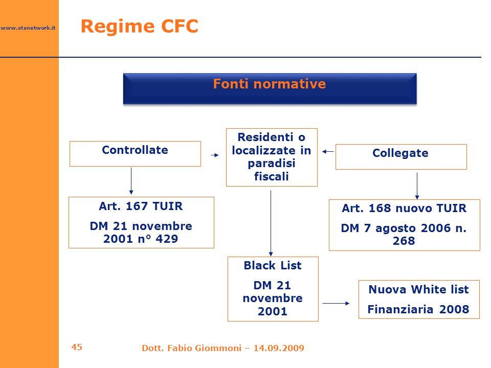 www.stsnetwork.it 45 Fonti normative Regime CFC Dott. Fabio Giommoni – 14.09.2009 Controllate Collegate Art. 167 TUIR DM 21 novembre 2001 n° 429 Art.