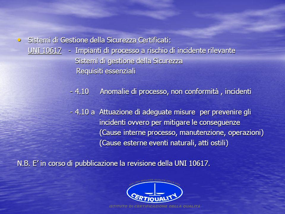Sistemi di Gestione della Sicurezza Certificati: Sistemi di Gestione della Sicurezza Certificati: UNI 10617 - Impianti di processo a rischio di incidente rilevante Sistemi di gestione della Sicurezza Sistemi di gestione della Sicurezza Requisiti essenziali Requisiti essenziali - 4.10 Anomalie di processo, non conformità, incidenti - 4.10 Anomalie di processo, non conformità, incidenti - 4.10 a Attuazione di adeguate misure per prevenire gli - 4.10 a Attuazione di adeguate misure per prevenire gli incidenti ovvero per mitigare le conseguenze incidenti ovvero per mitigare le conseguenze (Cause interne processo, manutenzione, operazioni) (Cause interne processo, manutenzione, operazioni) (Cause esterne eventi naturali, atti ostili) (Cause esterne eventi naturali, atti ostili) N.B.