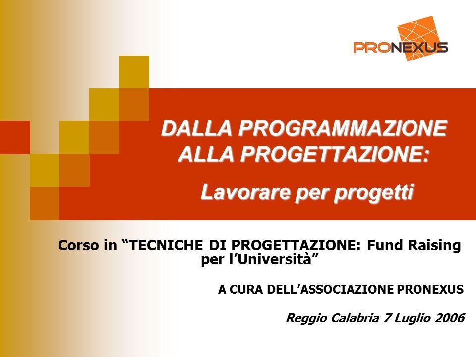 DALLA PROGRAMMAZIONE ALLA PROGETTAZIONE: Lavorare per progetti Corso in TECNICHE DI PROGETTAZIONE: Fund Raising per l'Università A CURA DELL'ASSOCIAZIONE PRONEXUS Reggio Calabria 7 Luglio 2006