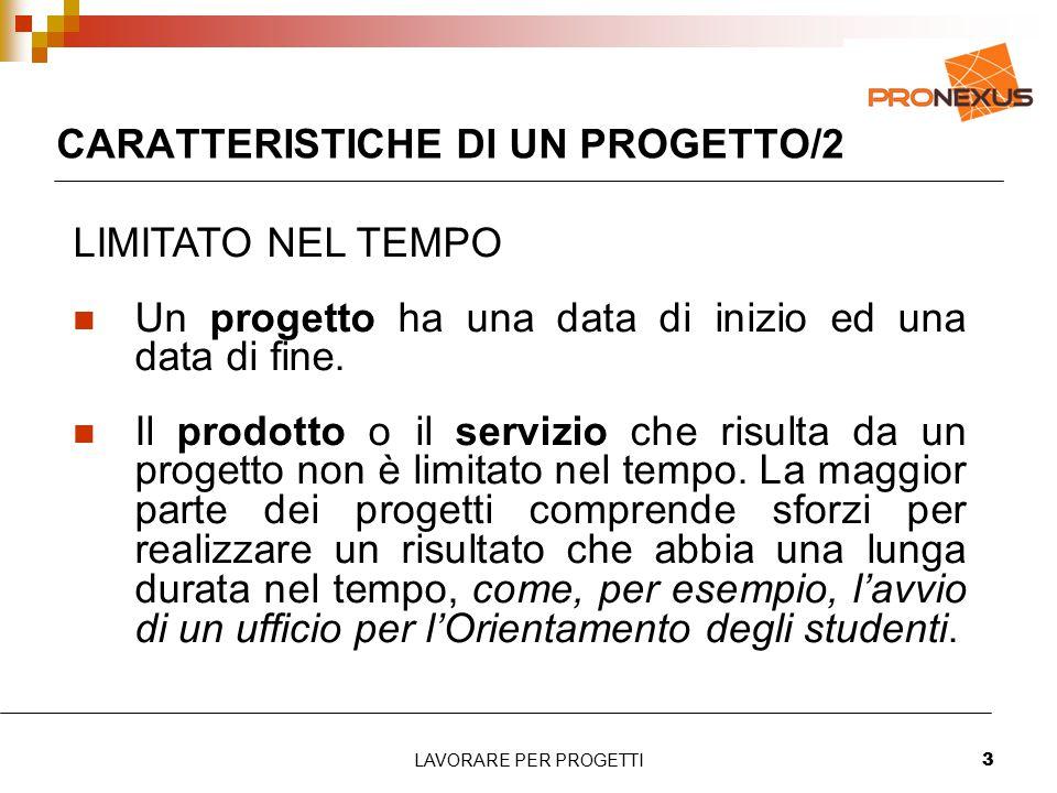 LAVORARE PER PROGETTI3 CARATTERISTICHE DI UN PROGETTO/2 LIMITATO NEL TEMPO Un progetto ha una data di inizio ed una data di fine. Il prodotto o il ser