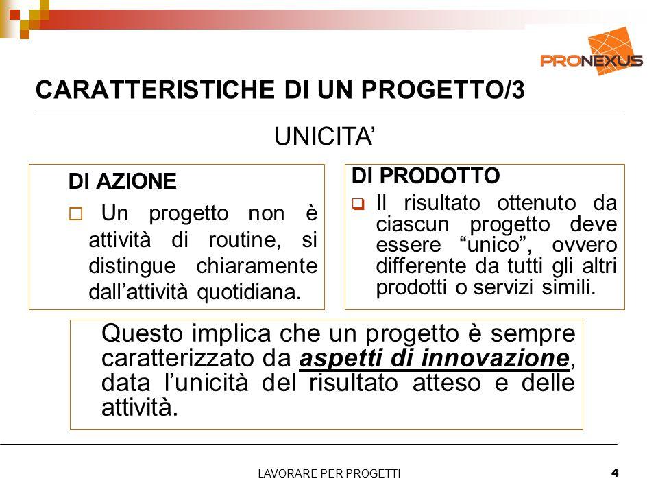 LAVORARE PER PROGETTI4 CARATTERISTICHE DI UN PROGETTO/3 DI AZIONE  Un progetto non è attività di routine, si distingue chiaramente dall'attività quotidiana.